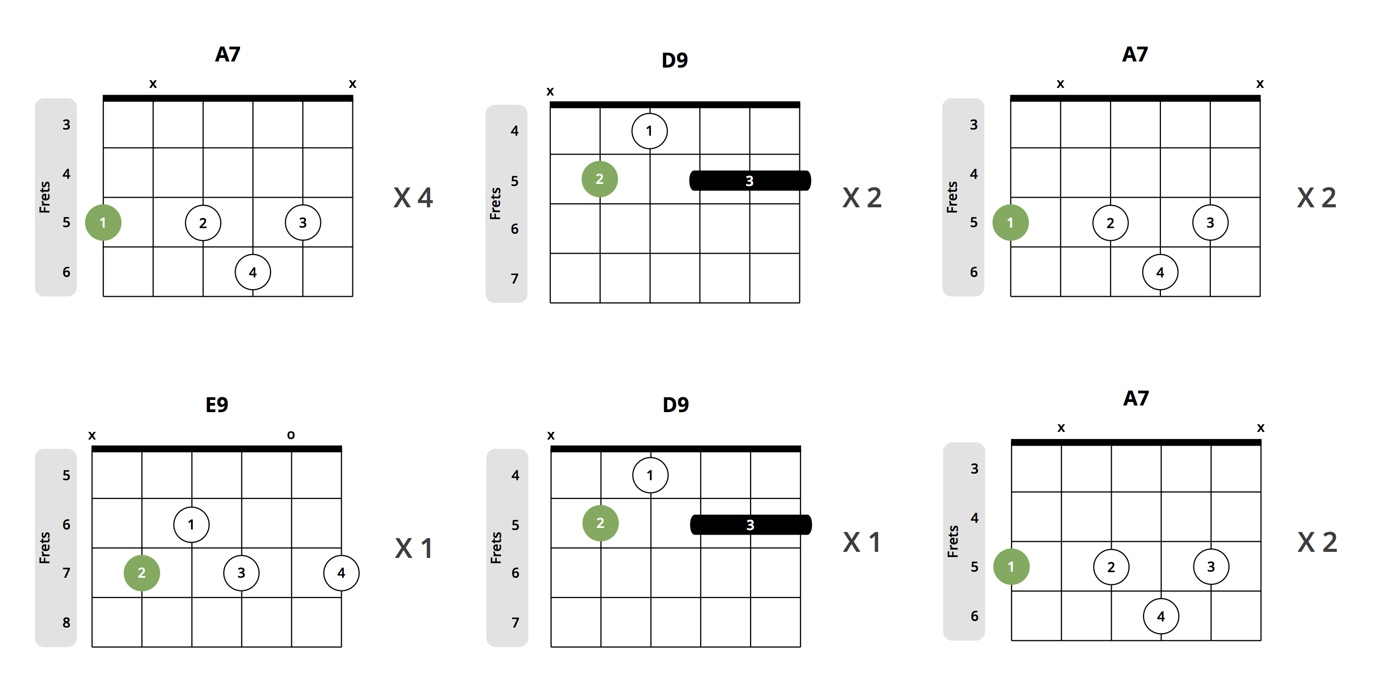 12 Beautiful Blues Chords You Need To Learn Chord Chart Included A7 Diagram Progression 1