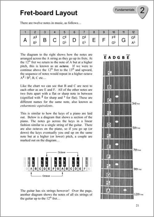 play guitar book sample 1